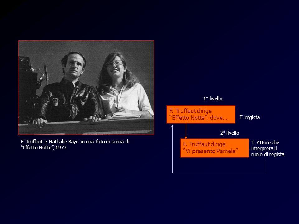 Truffaut F. Truffaut e Nathalie Baye in una foto di scena di Effetto Notte, 1973 F. Truffaut dirige Effetto Notte, dove… F. Truffaut dirige Vi present