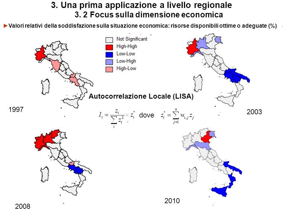 Valori relativi della soddisfazione sulla situazione economica: risorse disponibili ottime o adeguate (%) dove Autocorrelazione Locale (LISA) 3.