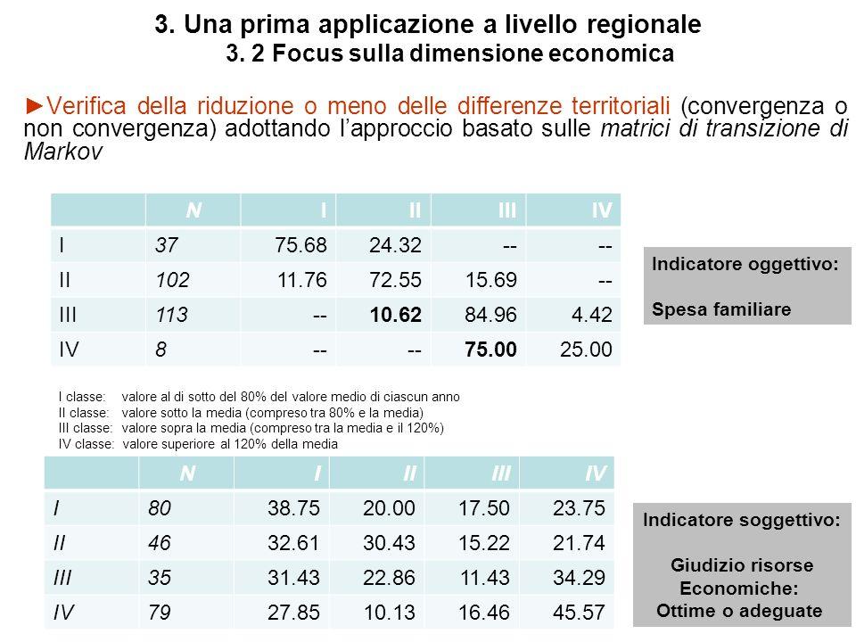 Verifica della riduzione o meno delle differenze territoriali (convergenza o non convergenza) adottando lapproccio basato sulle matrici di transizione