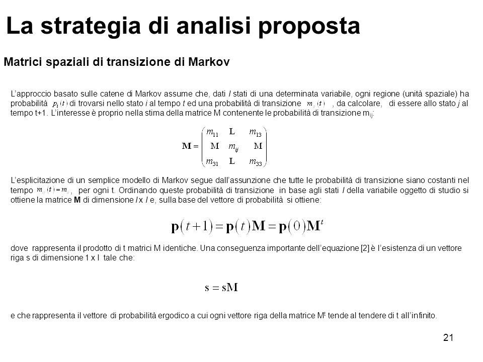21 Lapproccio basato sulle catene di Markov assume che, dati I stati di una determinata variabile, ogni regione (unità spaziale) ha probabilità di trovarsi nello stato i al tempo t ed una probabilità di transizione, da calcolare, di essere allo stato j al tempo t+1.