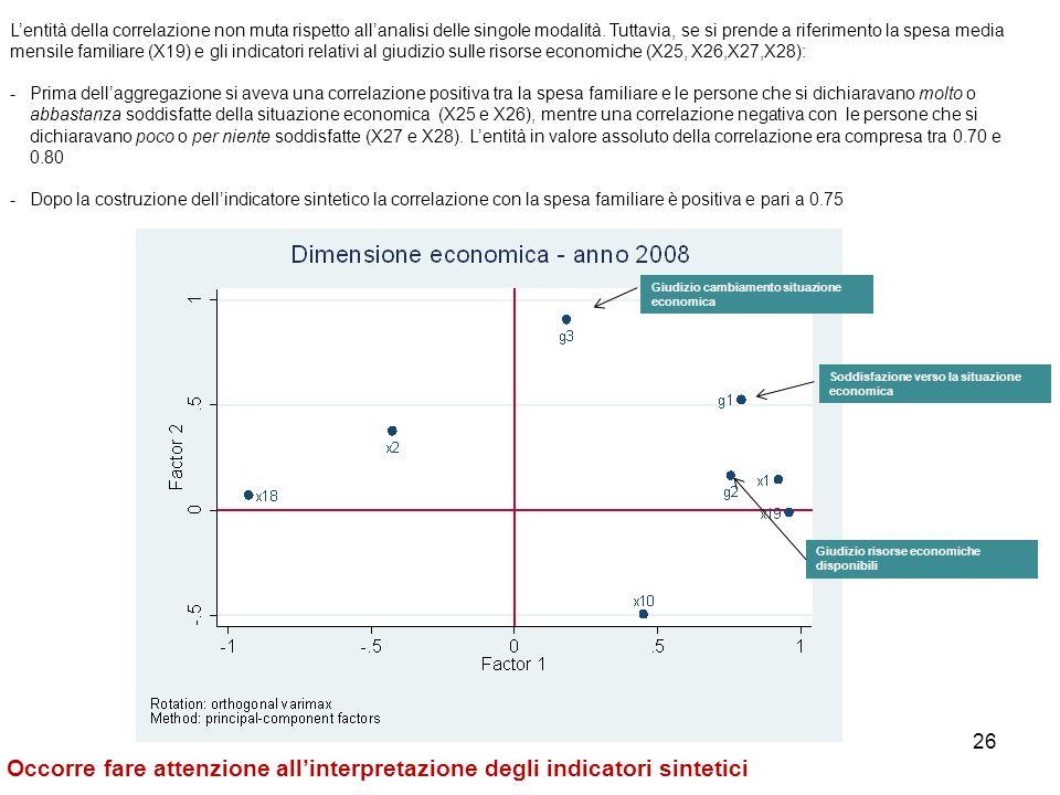 26 Soddisfazione verso la situazione economica Giudizio risorse economiche disponibili Giudizio cambiamento situazione economica Lentità della correla