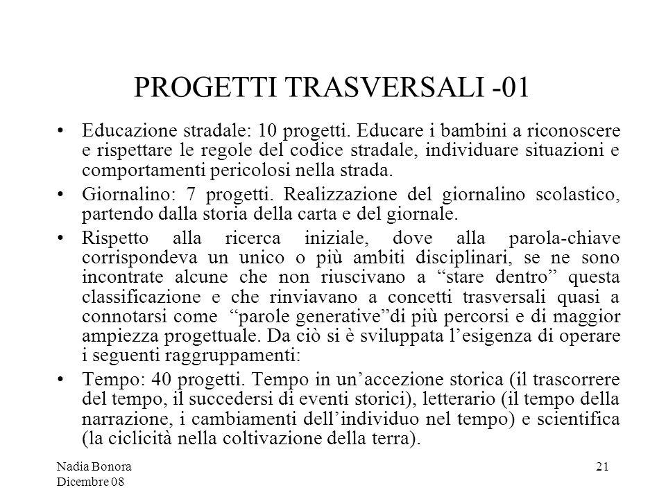 Nadia Bonora Dicembre 08 21 PROGETTI TRASVERSALI -01 Educazione stradale: 10 progetti.