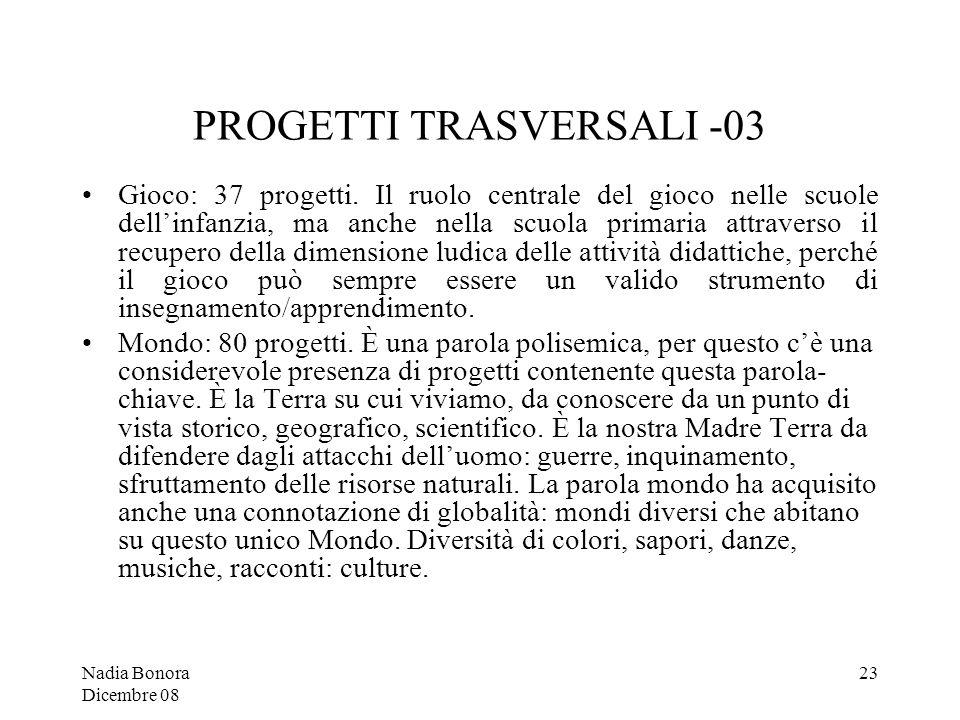 Nadia Bonora Dicembre 08 23 PROGETTI TRASVERSALI -03 Gioco: 37 progetti.