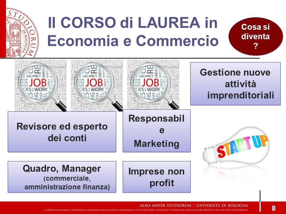 Il CORSO di LAUREA in Economia e Commercio 8 Revisore ed esperto dei conti Cosa si diventa ? Quadro, Manager ( commerciale, amministrazione finanza) R