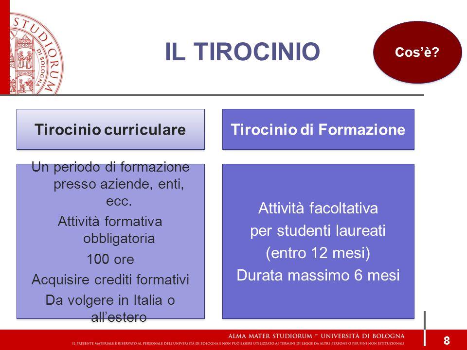 IL TIROCINIO 8 Tirocinio curriculare Tirocinio di Formazione Un periodo di formazione presso aziende, enti, ecc. Attività formativa obbligatoria 100 o