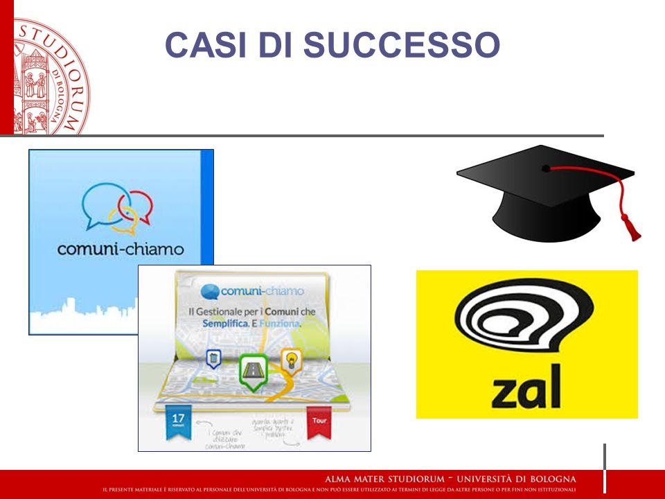 CASI DI SUCCESSO