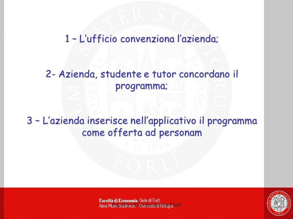Faculty of Economics in Forlì 1 – Lufficio convenziona lazienda; 2- Azienda, studente e tutor concordano il programma; 3 – Lazienda inserisce nellapplicativo il programma come offerta ad personam