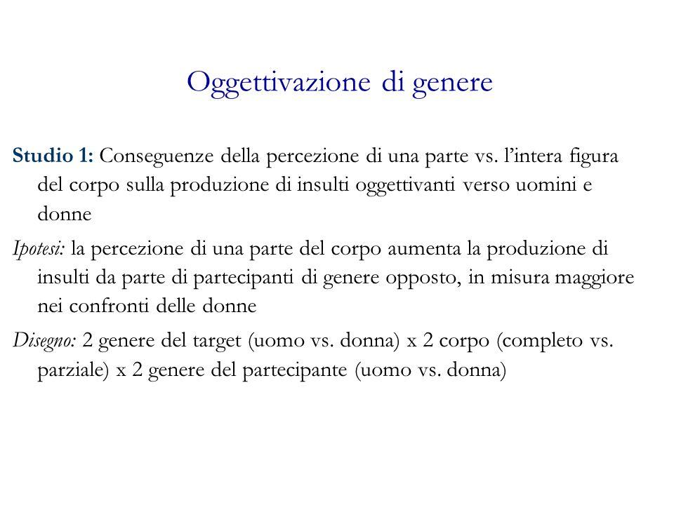 Oggettivazione di genere Studio 1: Conseguenze della percezione di una parte vs. lintera figura del corpo sulla produzione di insulti oggettivanti ver