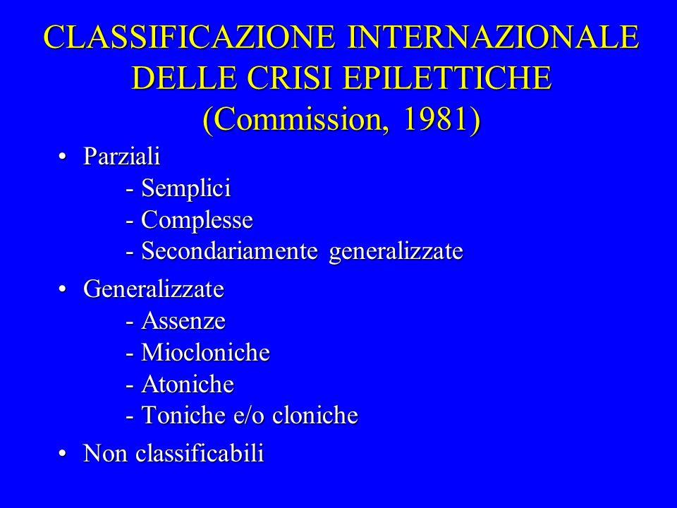 CLASSIFICAZIONE INTERNAZIONALE DELLE CRISI EPILETTICHE (Commission, 1981) Parziali - Semplici - Complesse - Secondariamente generalizzateParziali - Se
