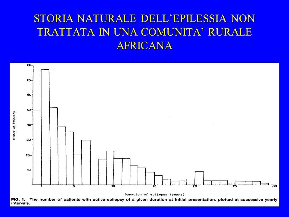 STORIA NATURALE DELLEPILESSIA NON TRATTATA IN UNA COMUNITA RURALE AFRICANA