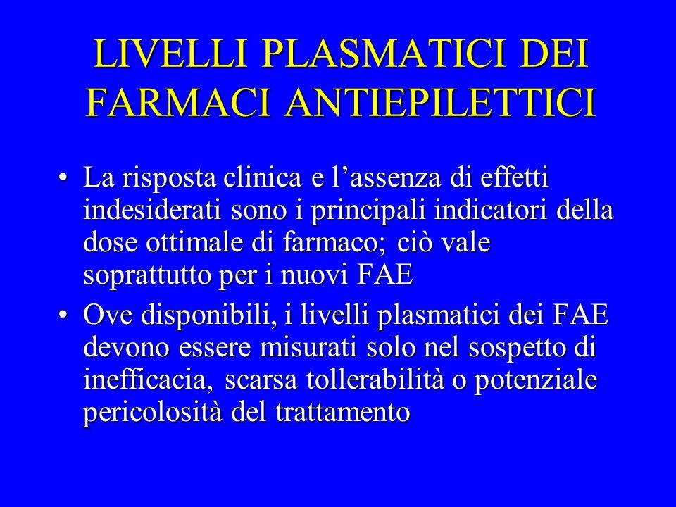 LIVELLI PLASMATICI DEI FARMACI ANTIEPILETTICI La risposta clinica e lassenza di effetti indesiderati sono i principali indicatori della dose ottimale