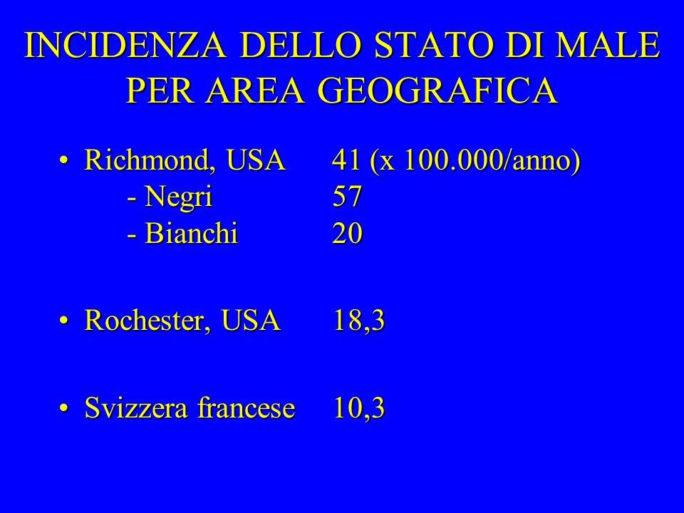 INCIDENZA DELLO STATO DI MALE PER AREA GEOGRAFICA Richmond, USA41 (x 100.000/anno) - Negri57 - Bianchi20Richmond, USA41 (x 100.000/anno) - Negri57 - B