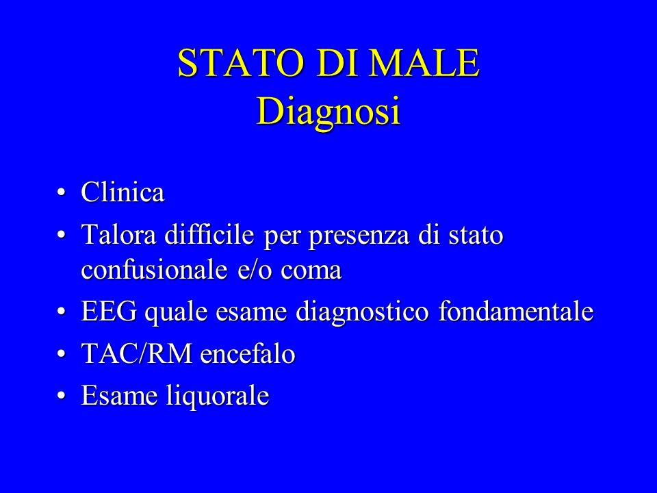 STATO DI MALE Diagnosi ClinicaClinica Talora difficile per presenza di stato confusionale e/o comaTalora difficile per presenza di stato confusionale