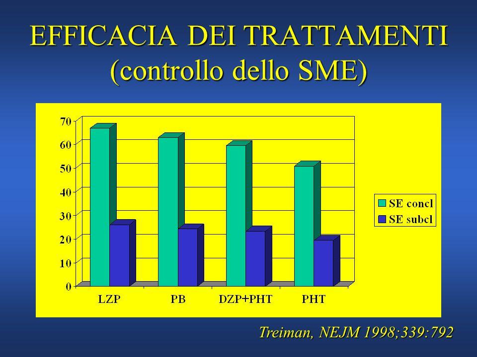 EFFICACIA DEI TRATTAMENTI (controllo dello SME) Treiman, NEJM 1998;339:792