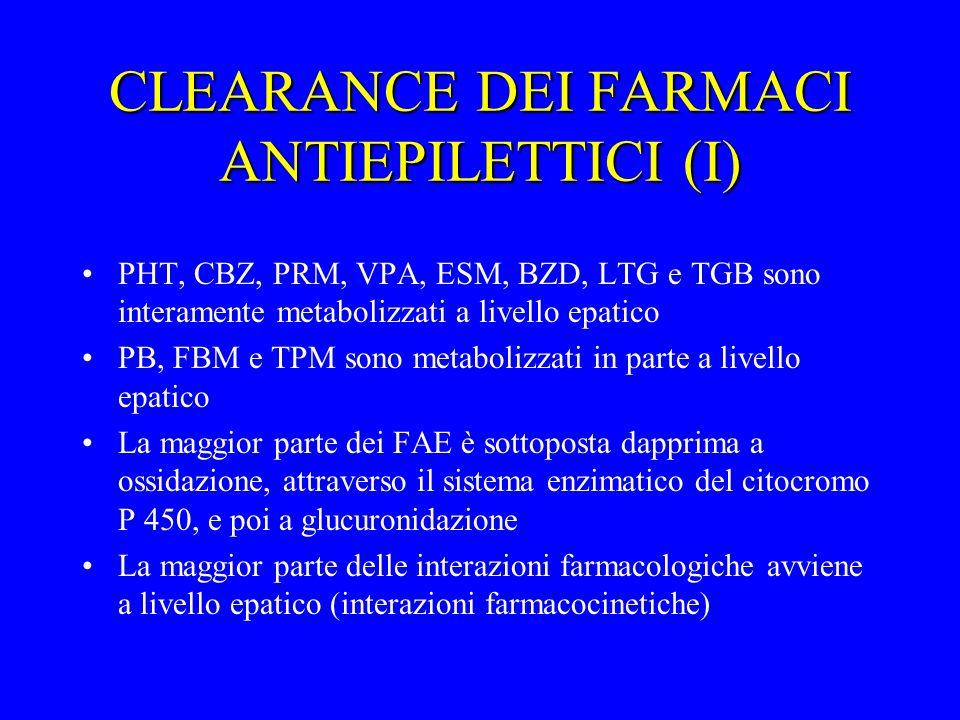 CLEARANCE DEI FARMACI ANTIEPILETTICI (I) PHT, CBZ, PRM, VPA, ESM, BZD, LTG e TGB sono interamente metabolizzati a livello epatico PB, FBM e TPM sono m