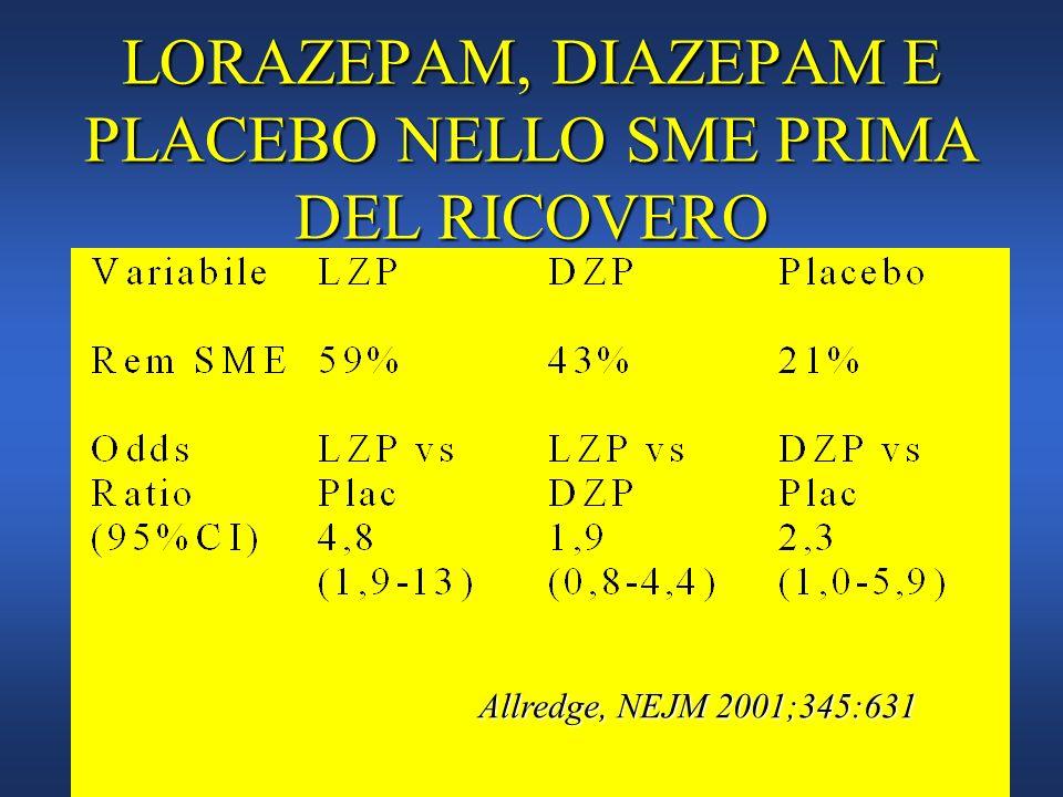 LORAZEPAM, DIAZEPAM E PLACEBO NELLO SME PRIMA DEL RICOVERO Allredge, NEJM 2001;345:631