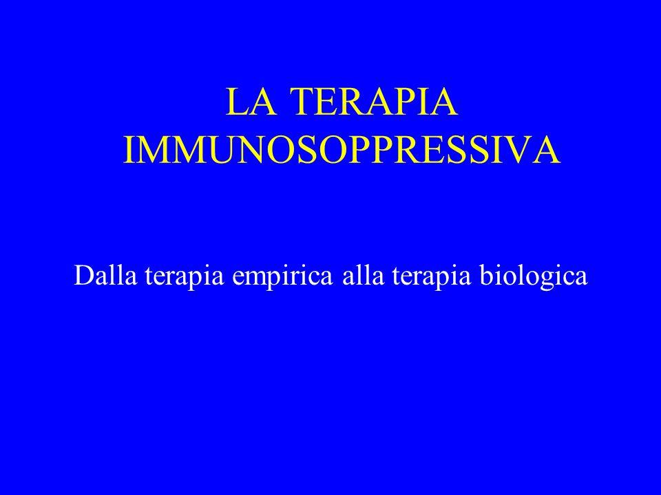 MICOFENOLATO I linfociti sono criticamente dipendenti dalla sintesi de novo delle purine e sono così un target relativamente selettivo del farmaco: ciò rende conto della capacità del faramco di inibire reversibilmente la proliferazione di linfociti T e B, senza mielotossicità Il Micofenolato la sintesi di DNA, la proliferazione dei linfociti, la produzione di Ig