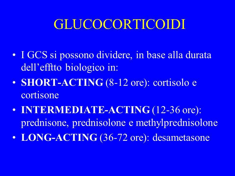 GLUCOCORTICOIDI I GCS si possono dividere, in base alla durata dellefftto biologico in: SHORT-ACTING (8-12 ore): cortisolo e cortisone INTERMEDIATE-AC