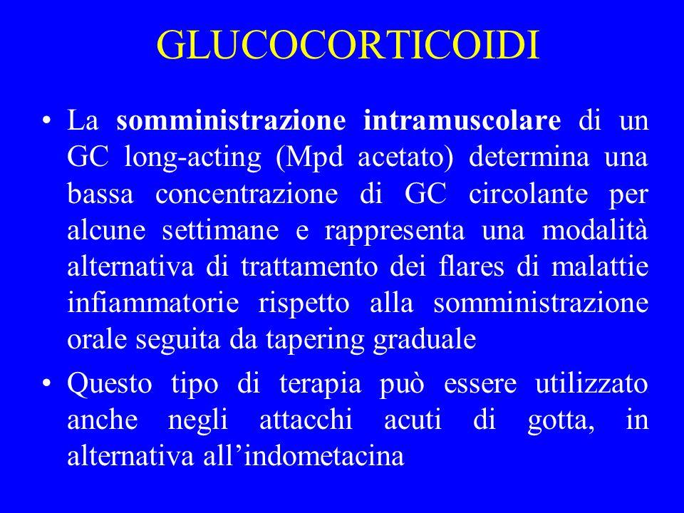 GLUCOCORTICOIDI La somministrazione intramuscolare di un GC long-acting (Mpd acetato) determina una bassa concentrazione di GC circolante per alcune s