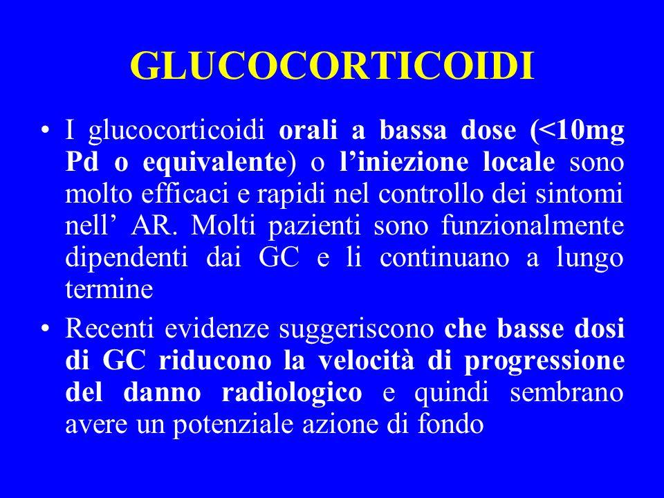 GLUCOCORTICOIDI I glucocorticoidi orali a bassa dose (<10mg Pd o equivalente) o liniezione locale sono molto efficaci e rapidi nel controllo dei sinto