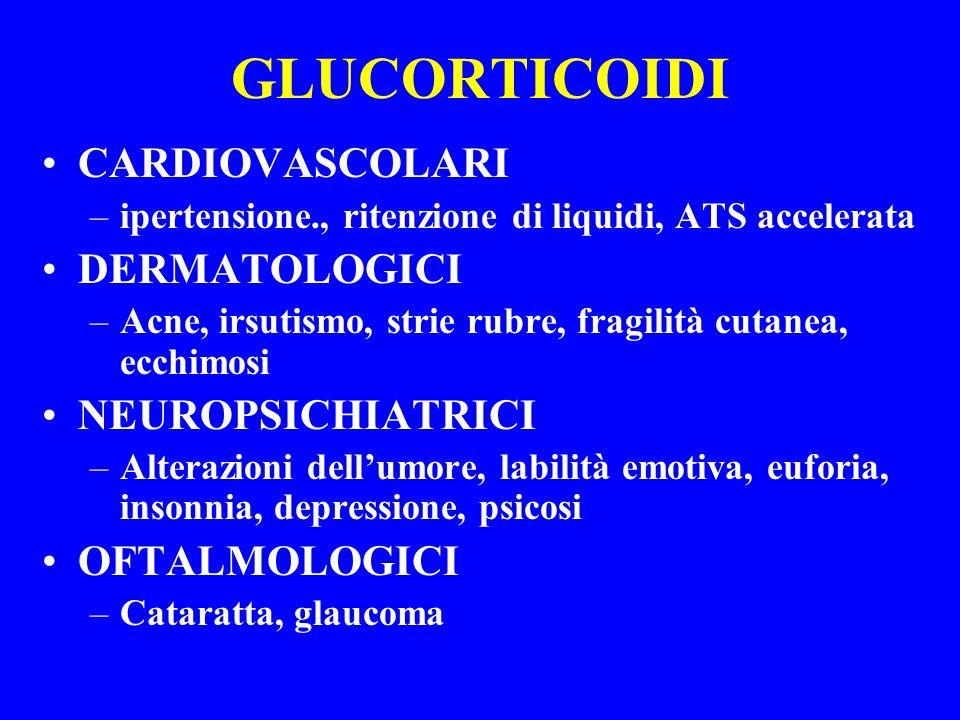 GLUCORTICOIDI CARDIOVASCOLARI –ipertensione., ritenzione di liquidi, ATS accelerata DERMATOLOGICI –Acne, irsutismo, strie rubre, fragilità cutanea, ec