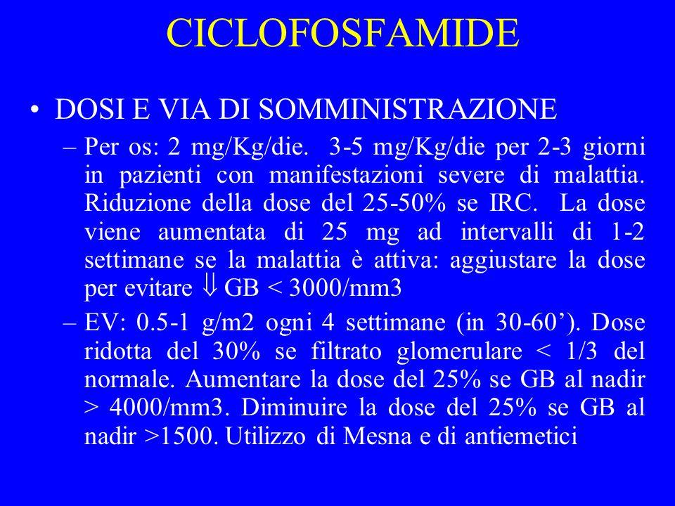 CICLOFOSFAMIDE DOSI E VIA DI SOMMINISTRAZIONE –Per os: 2 mg/Kg/die. 3-5 mg/Kg/die per 2-3 giorni in pazienti con manifestazioni severe di malattia. Ri