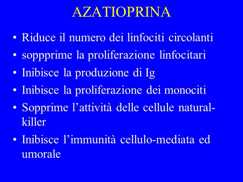 AZATIOPRINA Riduce il numero dei linfociti circolanti soppprime la proliferazione linfocitari Inibisce la produzione di Ig Inibisce la proliferazione