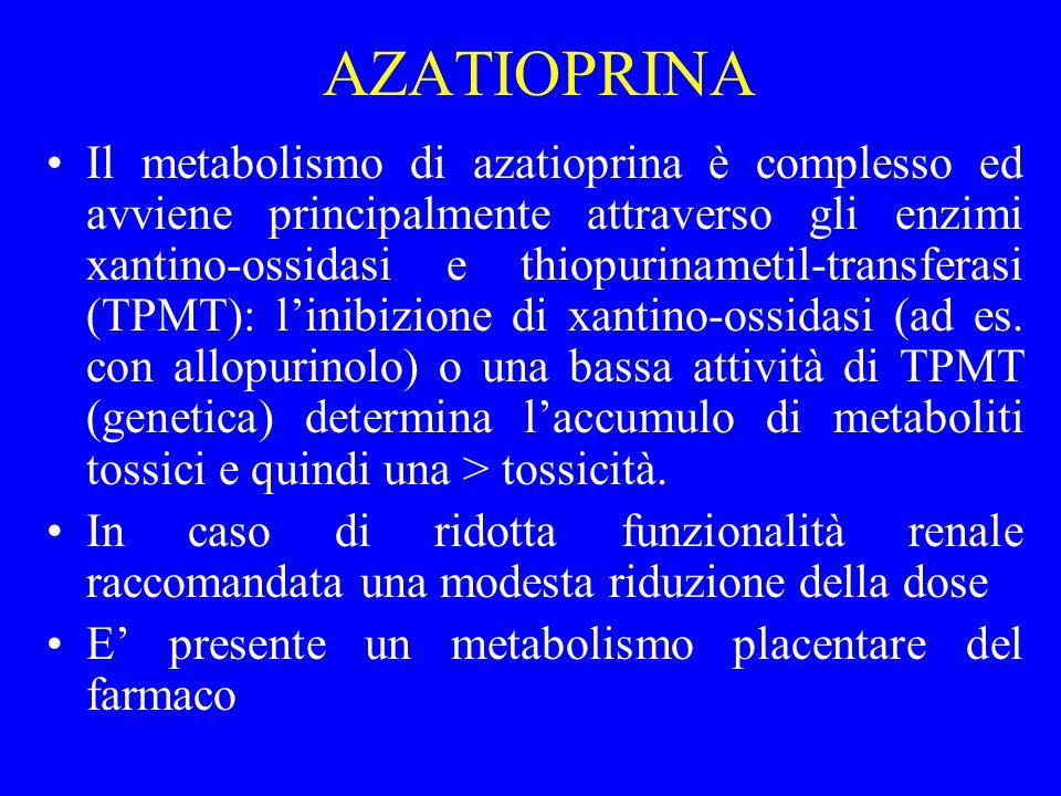 AZATIOPRINA Il metabolismo di azatioprina è complesso ed avviene principalmente attraverso gli enzimi xantino-ossidasi e thiopurinametil-transferasi (