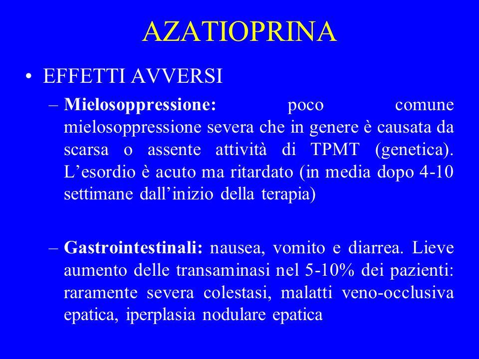 AZATIOPRINA EFFETTI AVVERSI –Mielosoppressione: poco comune mielosoppressione severa che in genere è causata da scarsa o assente attività di TPMT (gen