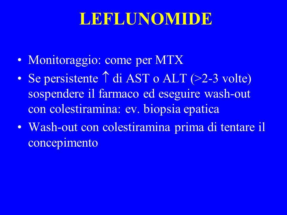 LEFLUNOMIDE Monitoraggio: come per MTX Se persistente di AST o ALT (>2-3 volte) sospendere il farmaco ed eseguire wash-out con colestiramina: ev. biop