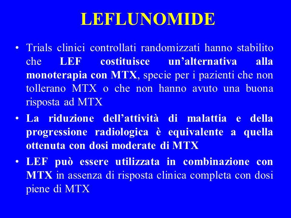 LEFLUNOMIDE Trials clinici controllati randomizzati hanno stabilito che LEF costituisce unalternativa alla monoterapia con MTX, specie per i pazienti