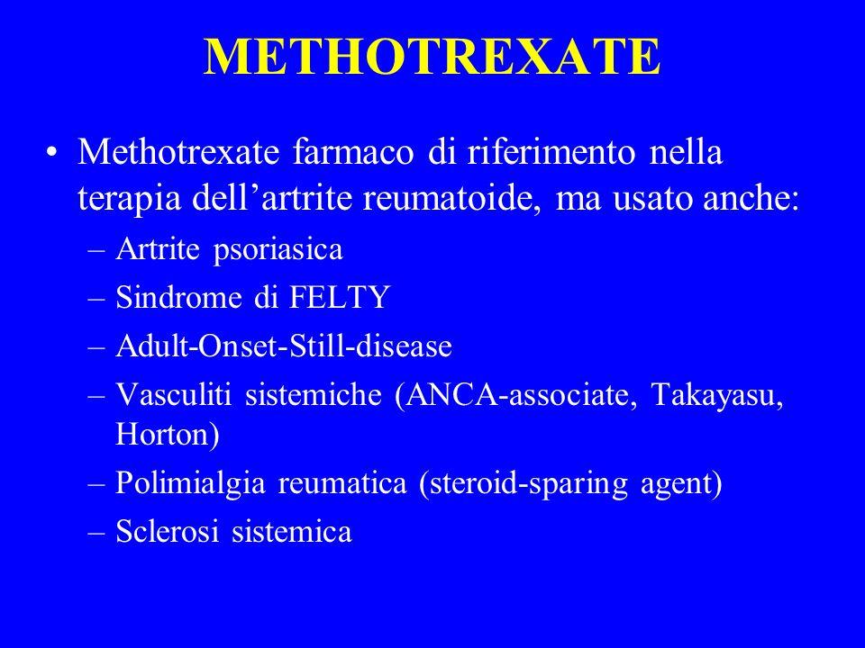 METHOTREXATE Methotrexate farmaco di riferimento nella terapia dellartrite reumatoide, ma usato anche: –Artrite psoriasica –Sindrome di FELTY –Adult-O