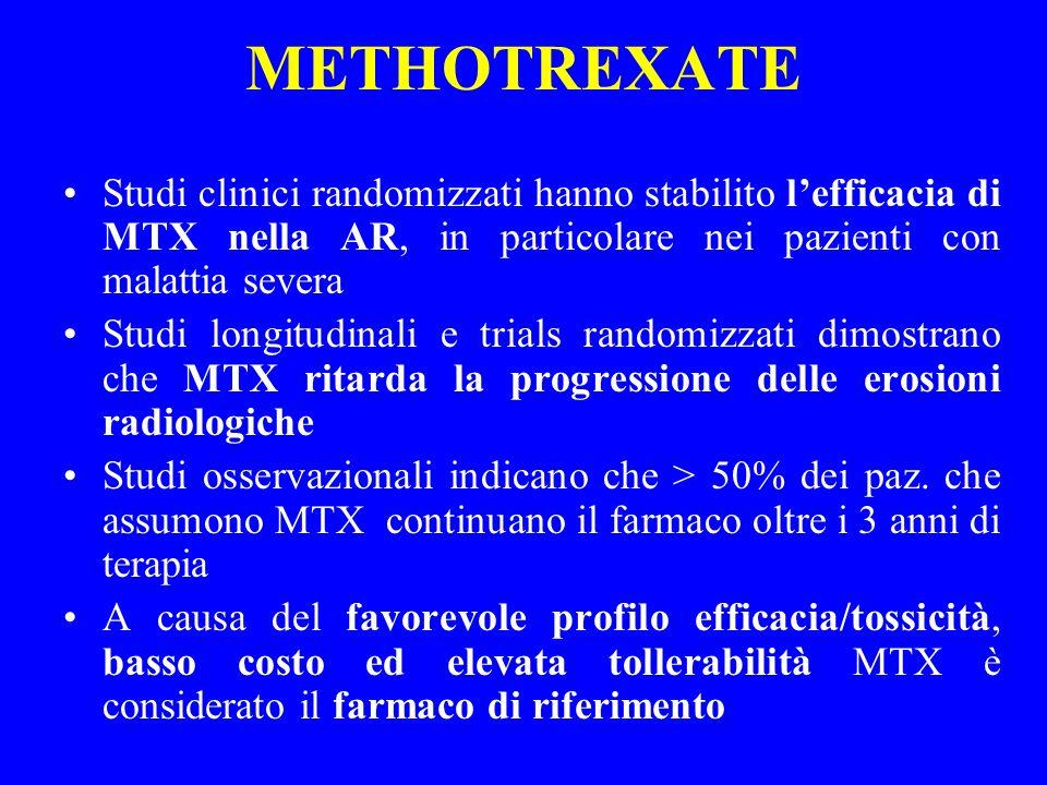 METHOTREXATE Studi clinici randomizzati hanno stabilito lefficacia di MTX nella AR, in particolare nei pazienti con malattia severa Studi longitudinal