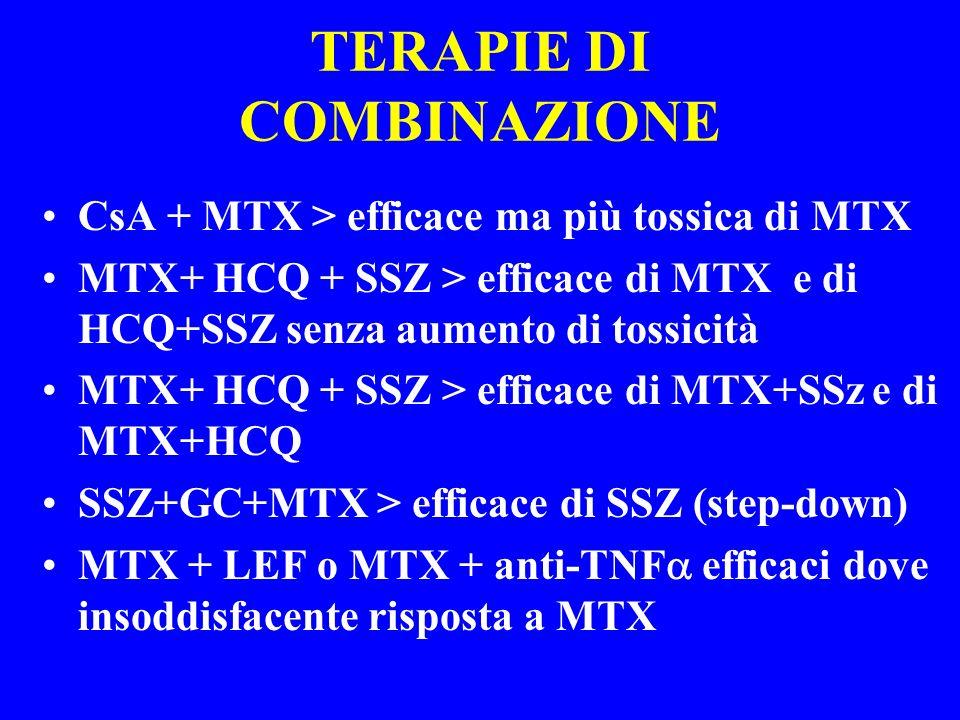 TERAPIE DI COMBINAZIONE CsA + MTX > efficace ma più tossica di MTX MTX+ HCQ + SSZ > efficace di MTX e di HCQ+SSZ senza aumento di tossicità MTX+ HCQ +