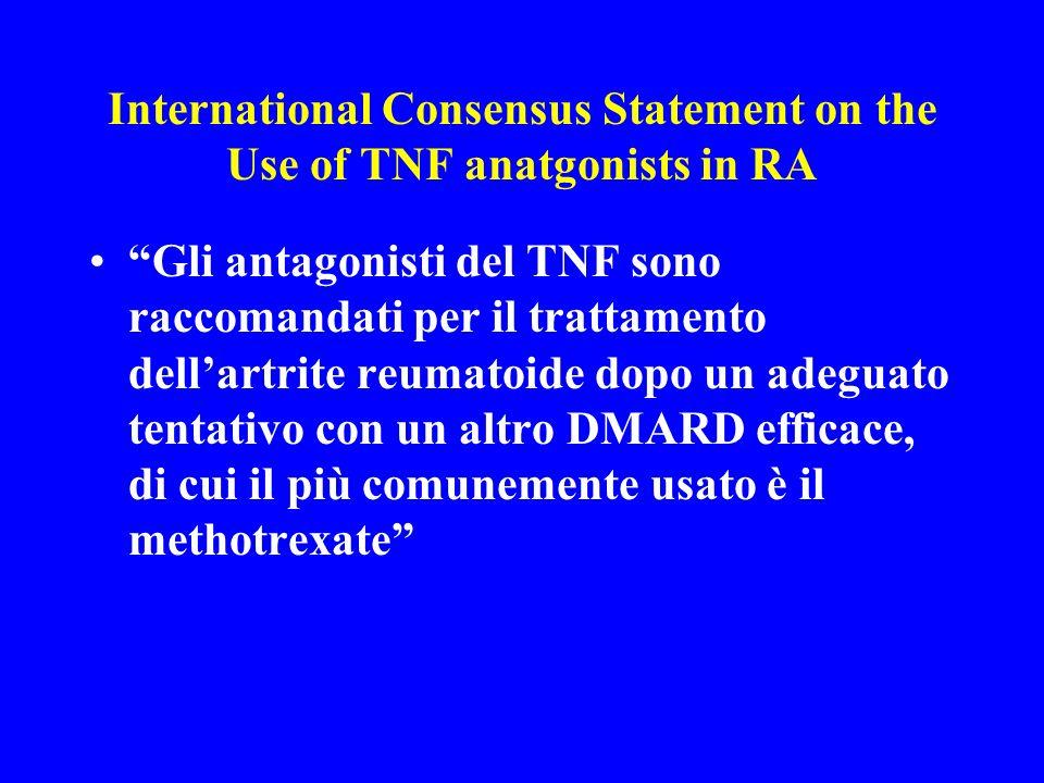 International Consensus Statement on the Use of TNF anatgonists in RA Gli antagonisti del TNF sono raccomandati per il trattamento dellartrite reumato