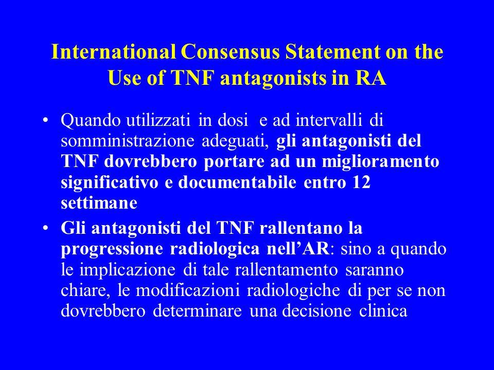 International Consensus Statement on the Use of TNF antagonists in RA Quando utilizzati in dosi e ad intervalli di somministrazione adeguati, gli anta