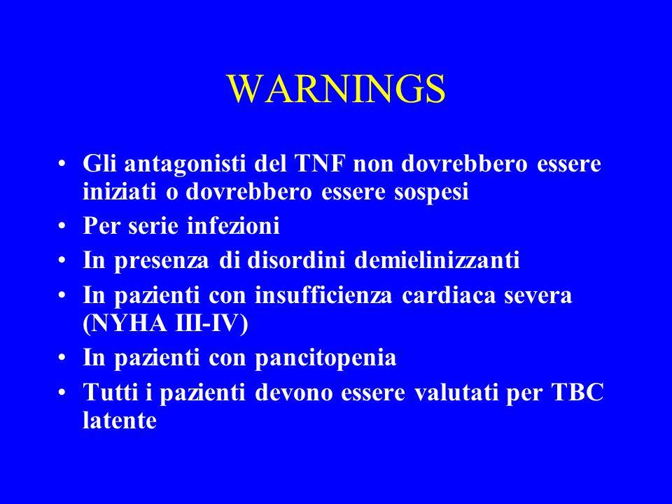 WARNINGS Gli antagonisti del TNF non dovrebbero essere iniziati o dovrebbero essere sospesi Per serie infezioni In presenza di disordini demielinizzan
