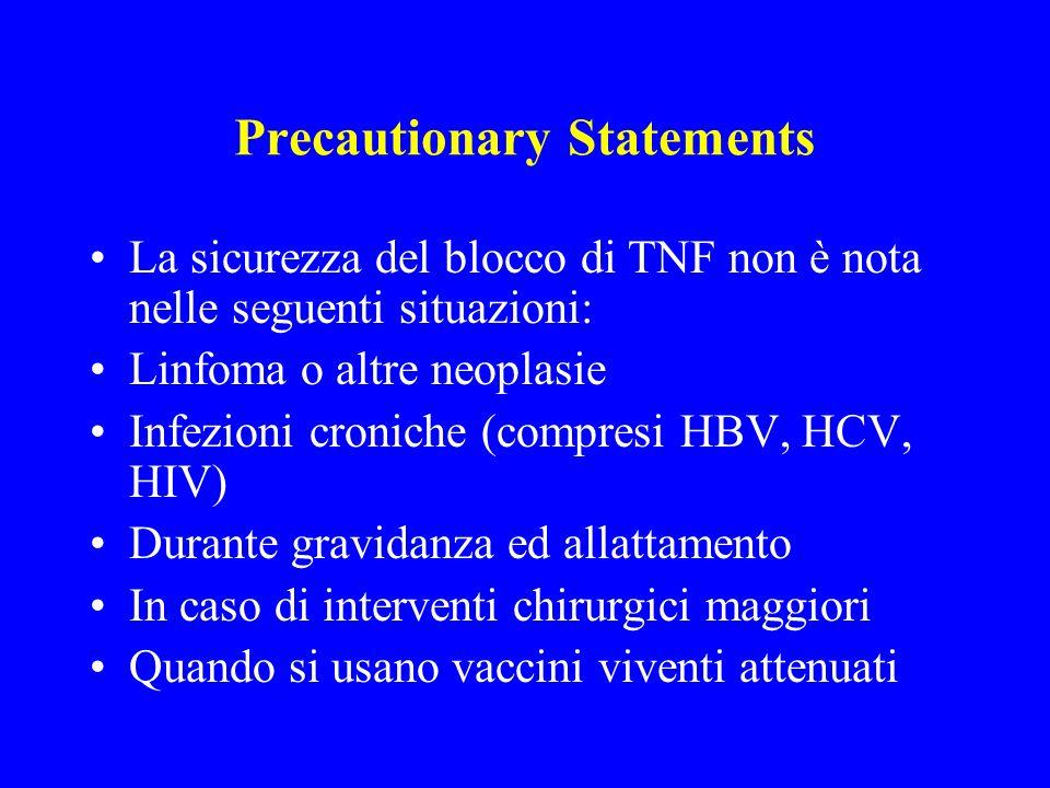 Precautionary Statements La sicurezza del blocco di TNF non è nota nelle seguenti situazioni: Linfoma o altre neoplasie Infezioni croniche (compresi H