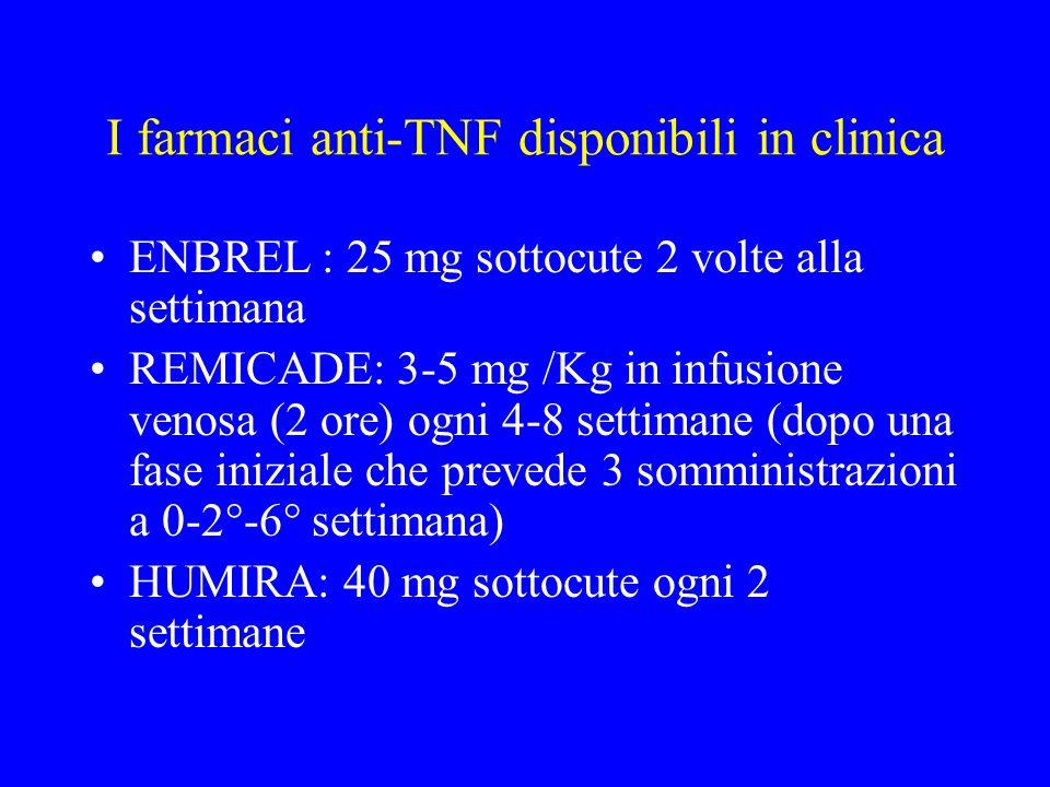 I farmaci anti-TNF disponibili in clinica ENBREL : 25 mg sottocute 2 volte alla settimana REMICADE: 3-5 mg /Kg in infusione venosa (2 ore) ogni 4-8 se