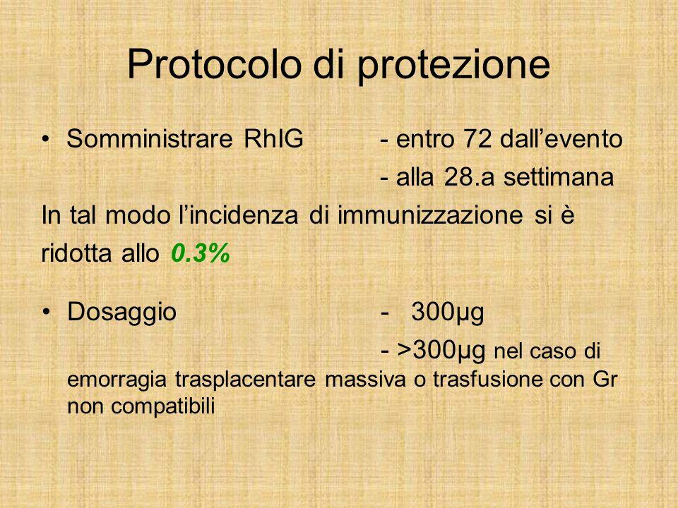 Protocolo di protezione Somministrare RhIG- entro 72 dallevento - alla 28.a settimana In tal modo lincidenza di immunizzazione si è ridotta allo 0.3%