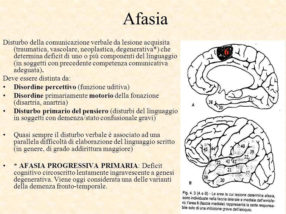 Afasia Disturbo della comunicazione verbale da lesione acquisita (traumatica, vascolare, neoplastica, degenerativa*) che determina deficit di uno o pi