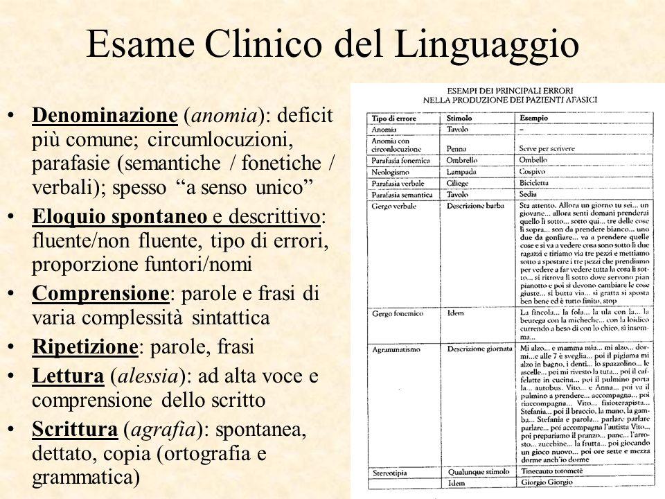 Esame Clinico del Linguaggio Denominazione (anomia): deficit più comune; circumlocuzioni, parafasie (semantiche / fonetiche / verbali); spesso a senso