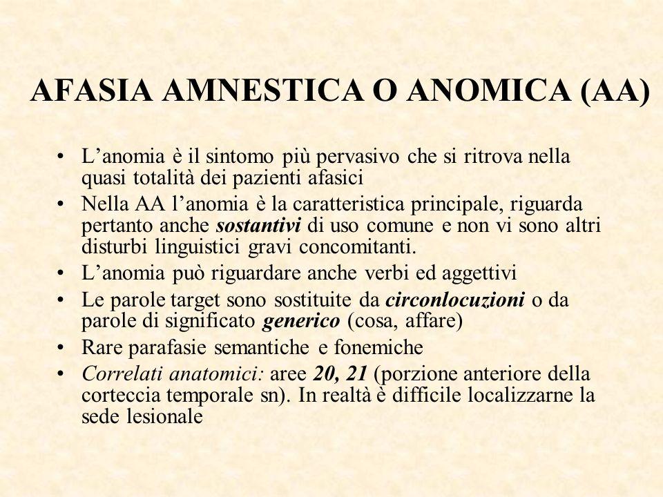 AFASIA AMNESTICA O ANOMICA (AA) Lanomia è il sintomo più pervasivo che si ritrova nella quasi totalità dei pazienti afasici Nella AA lanomia è la cara