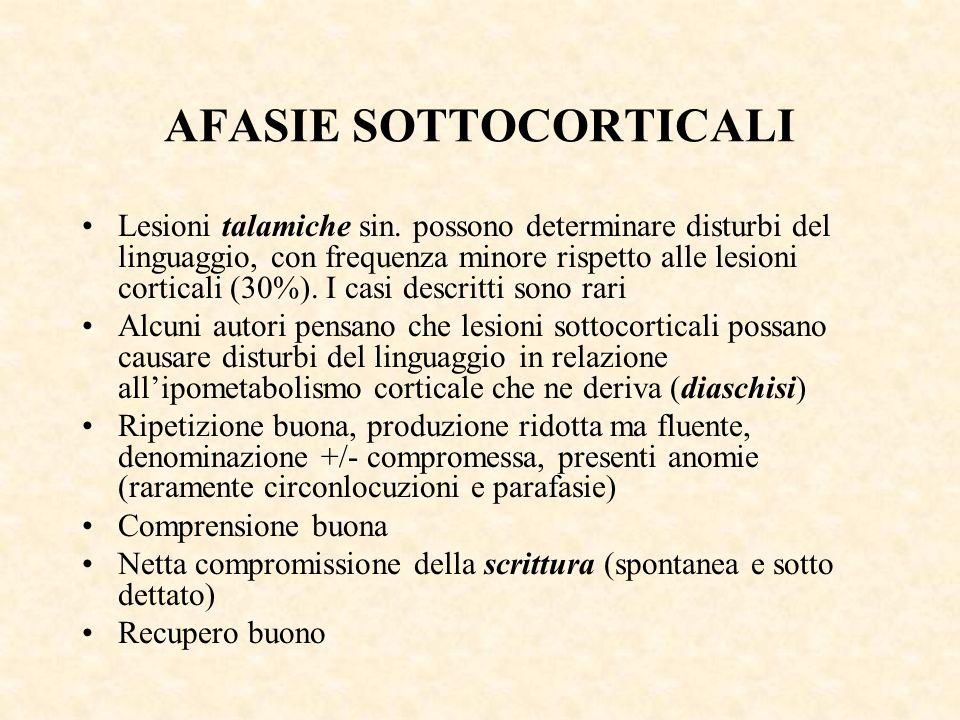 AFASIE SOTTOCORTICALI Lesioni talamiche sin. possono determinare disturbi del linguaggio, con frequenza minore rispetto alle lesioni corticali (30%).