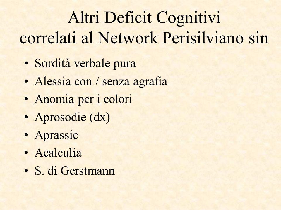 Altri Deficit Cognitivi correlati al Network Perisilviano sin Sordità verbale pura Alessia con / senza agrafia Anomia per i colori Aprosodie (dx) Apra