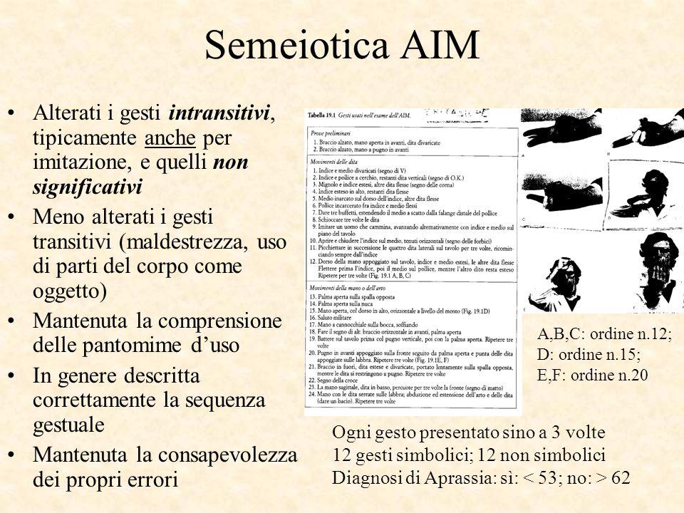 Semeiotica AIM Alterati i gesti intransitivi, tipicamente anche per imitazione, e quelli non significativi Meno alterati i gesti transitivi (maldestre