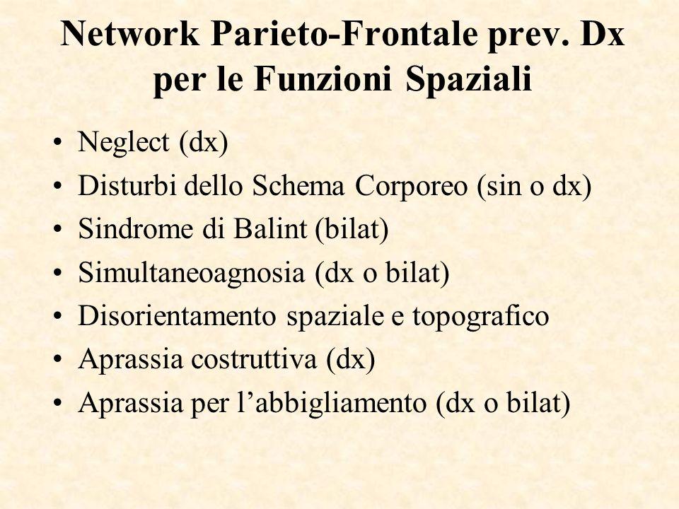 Network Parieto-Frontale prev. Dx per le Funzioni Spaziali Neglect (dx) Disturbi dello Schema Corporeo (sin o dx) Sindrome di Balint (bilat) Simultane