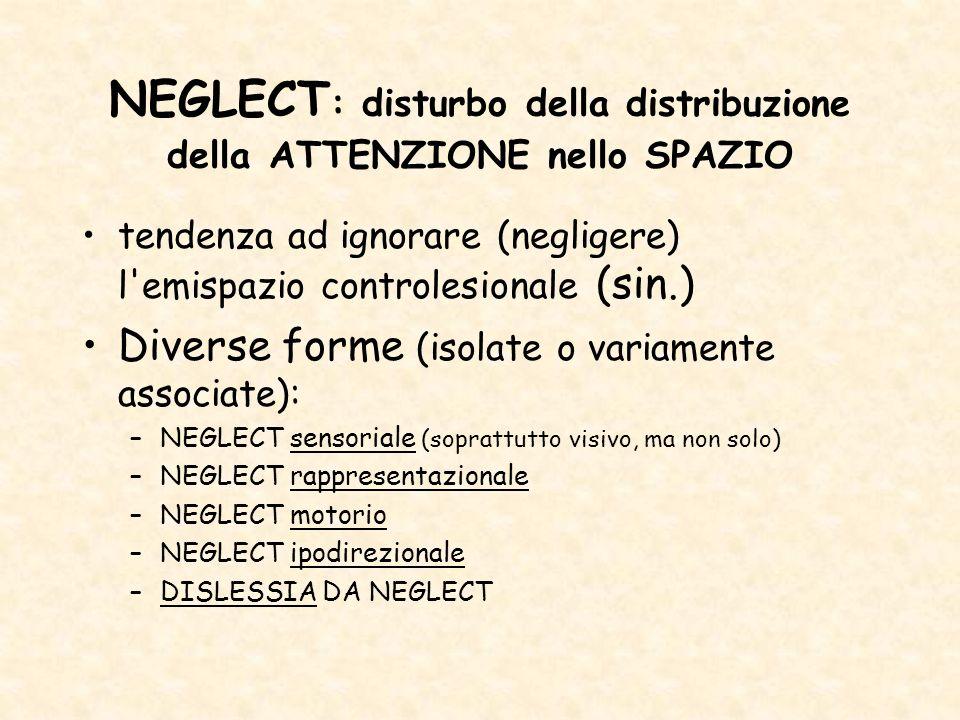 NEGLECT : disturbo della distribuzione della ATTENZIONE nello SPAZIO tendenza ad ignorare (negligere) l'emispazio controlesionale (sin.) Diverse forme