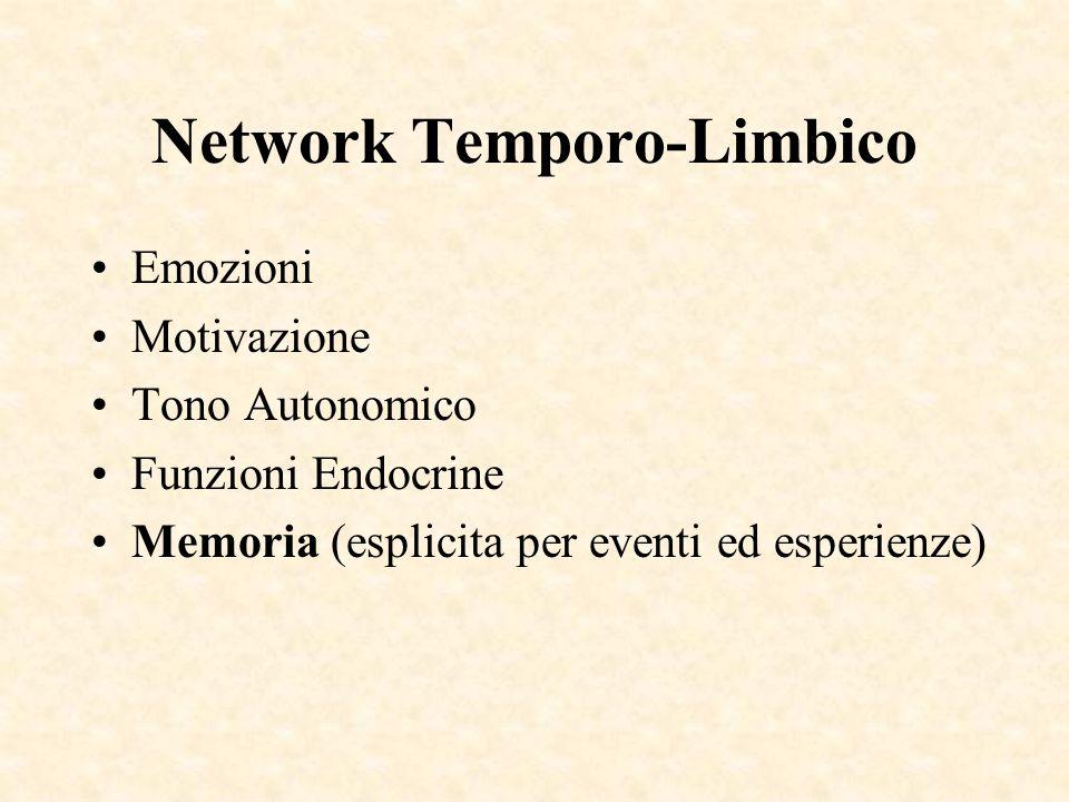 Network Temporo-Limbico Emozioni Motivazione Tono Autonomico Funzioni Endocrine Memoria (esplicita per eventi ed esperienze)