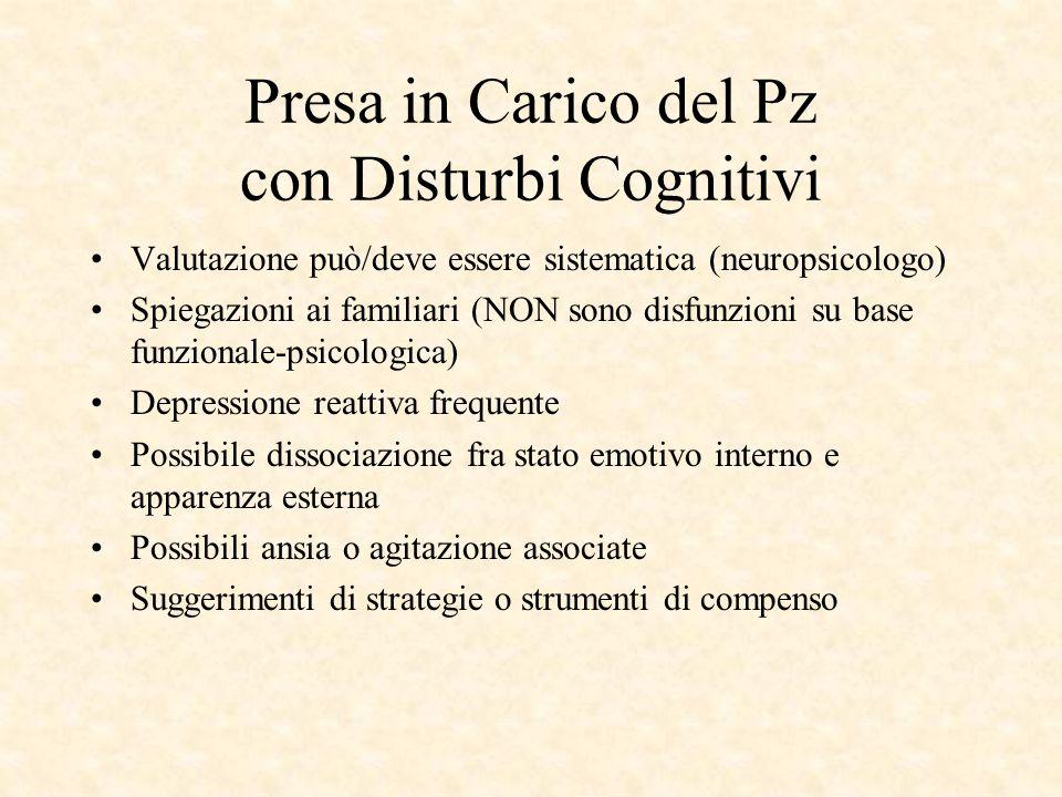 Presa in Carico del Pz con Disturbi Cognitivi Valutazione può/deve essere sistematica (neuropsicologo) Spiegazioni ai familiari (NON sono disfunzioni
